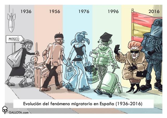 150910_GALLOTA Evolucion Migracion